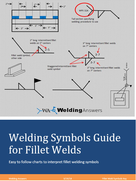 9 Basic Steps To Read Welding Symbols Welding Answers