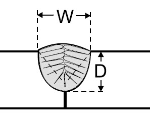 The same way in which water in a glass freezes the weld puddle solidifies from the outside edges towards the middle. Tramp elements are sometimes caught in the middle causing cracks.