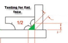 FG - Flat Face