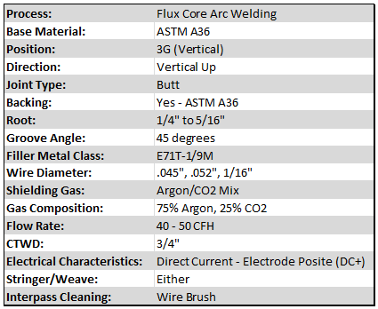 Tips for Passing the AWS 3G FCAW Certification | WELDING ANSWERS