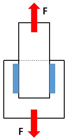How to Determine the Shear Strength of a Fillet Weld