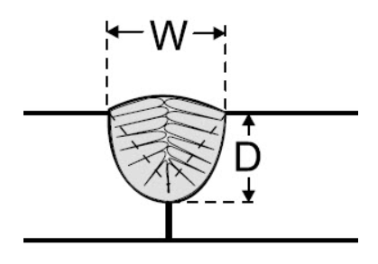 Solidification of the weld nugget starts on the outer edges as heat is dissipated away from the weld. Any low melting temperature elements wills segregate towards the middle of a weld and solidify last.