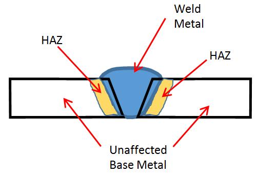Understanding Why Your Welds Crack  U2013 Part 3