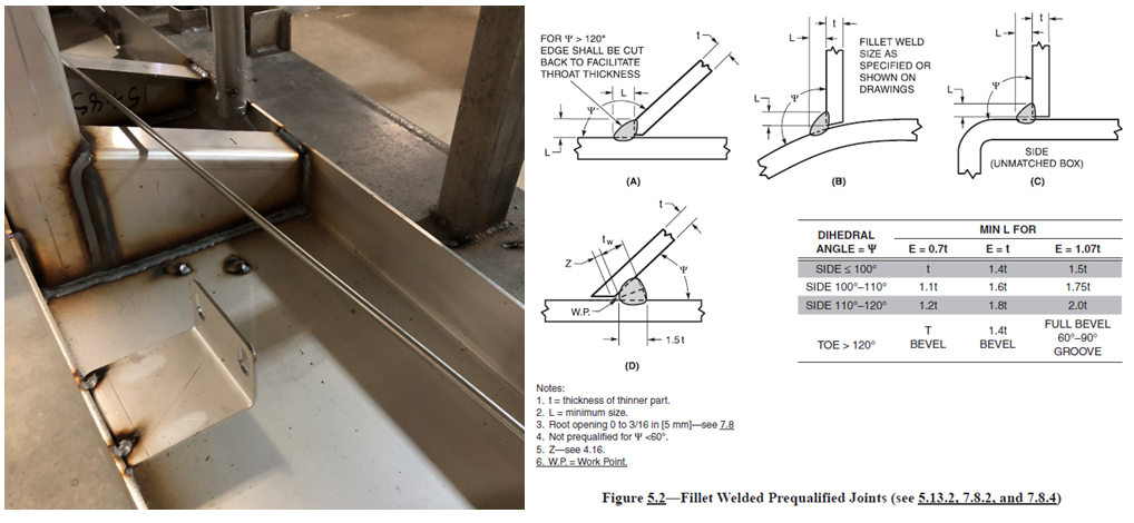 AWS D1.6 contains the complete list of prequalified joints. Tolerances are provided. In order to use a prequalified welding procedure the dimensional limitations of the prequalified joints must be met.