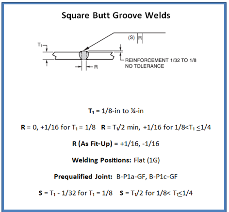 In order to use prequalified WPSs you must stay within the joint dimensional tolerances specified by the structural welding code.